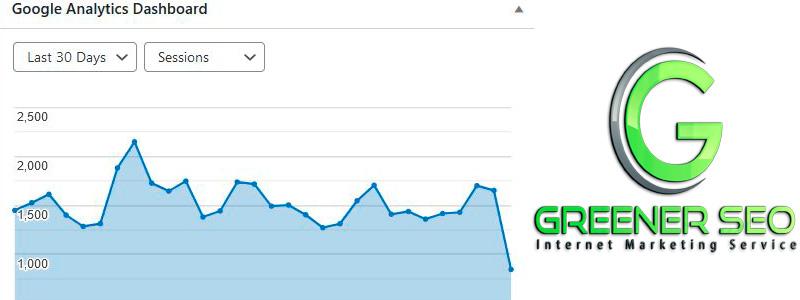 Google Traffic Drop Scare Just a Glitch!